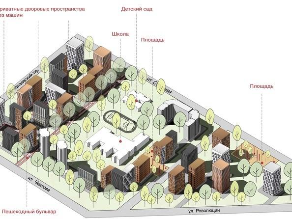 Концепция архитектурной мастерской «Первая линия» (второе место)