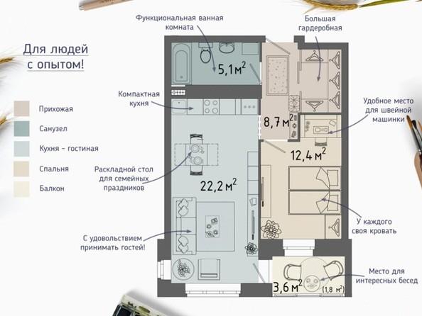 Планировка двухкомнатной квартиры 50,2 кв.м
